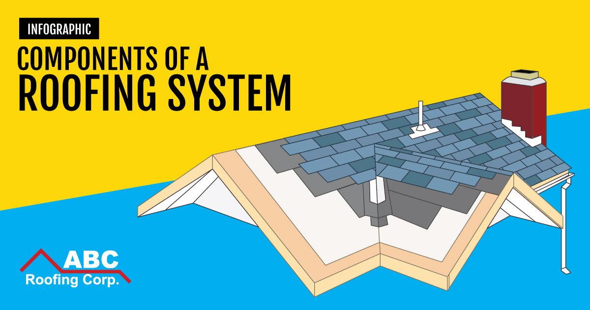 components of roofing systems