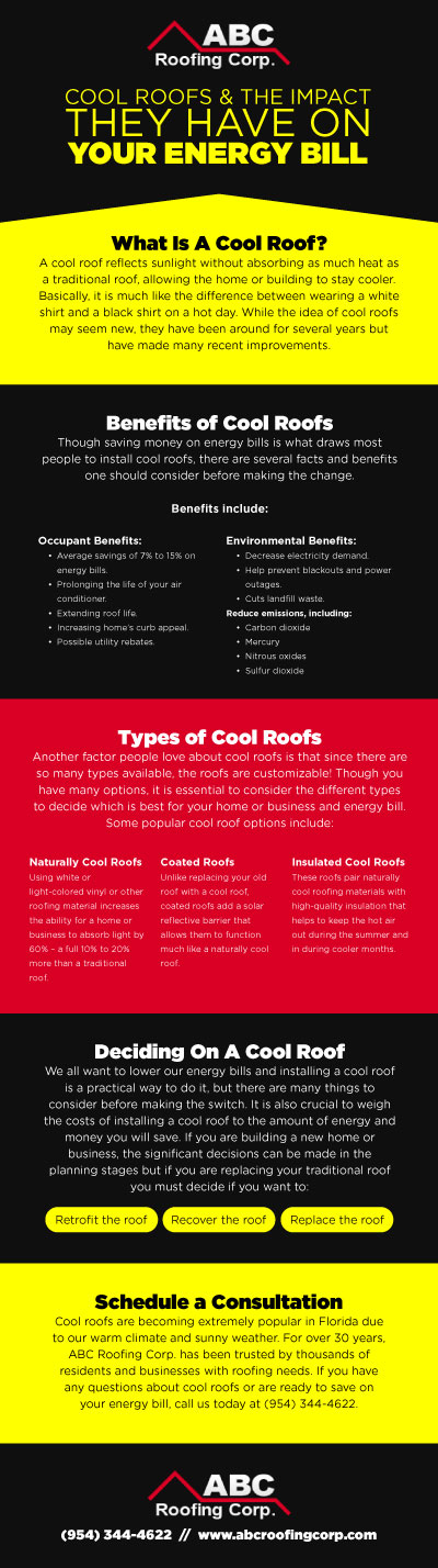 Cool Roofs & The Impact They Have On Your Energy Bill (Infographic)